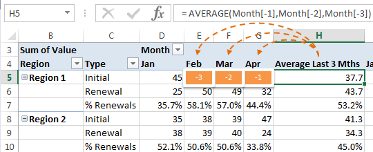 Excel PivotTable Calculated Items by Position • My Online