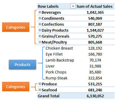 Excel PivotTable expand/collapse buttons