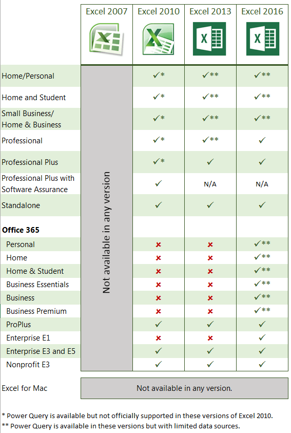 office 2013 standard x64 download