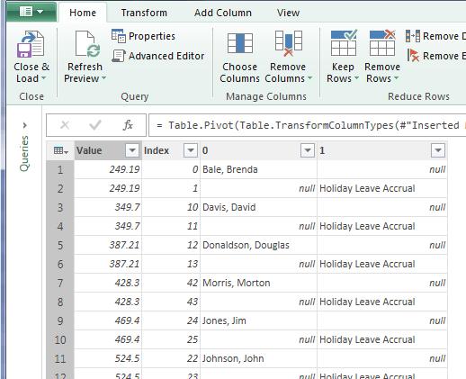 power query pivot results