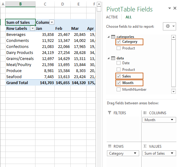power pivot pivottable