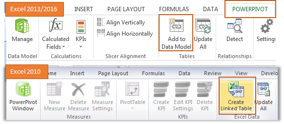 Add tables to Power Pivot