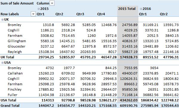 tabular data 1