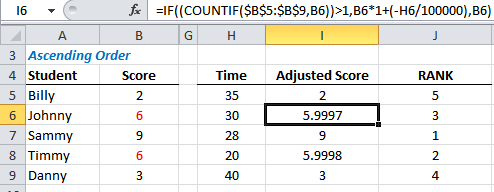 Excel RANK, RANK AVG and RANK EQ Functions • My Online