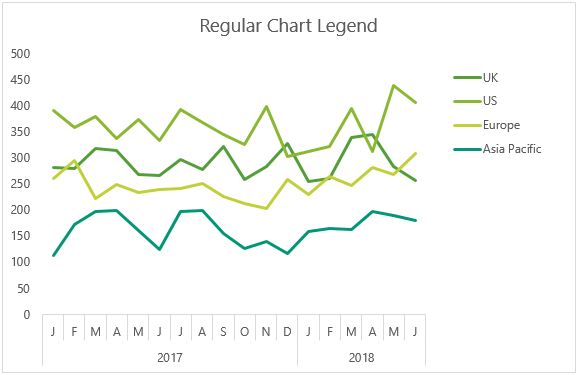 Dynamically label excel chart series lines my online training hub dynamically label excel chart series lines ccuart Images