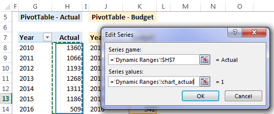 chart series dialog box