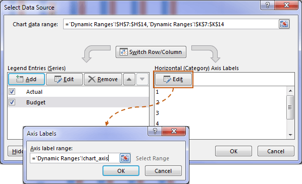 chart axis labels dialog box