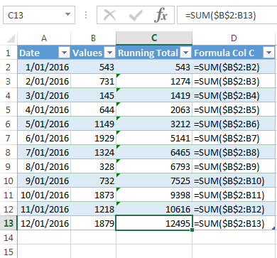 excel table running total formula my online training hub