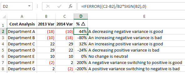 Excel SIGN function example