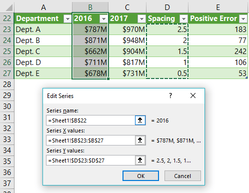 Excel Dot Plot Charts • My Online Training Hub