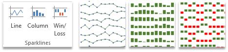 Types of Sparklines