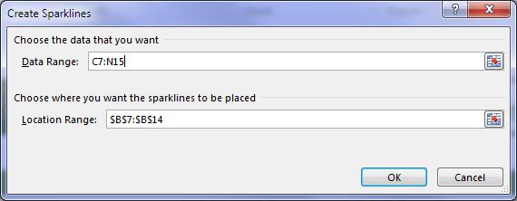 how to create a Sparkline