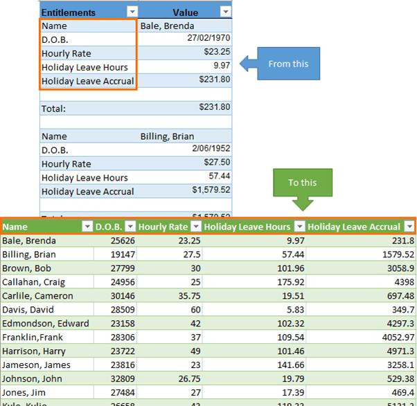 Power Query Unpivot Scenarios - stacked data