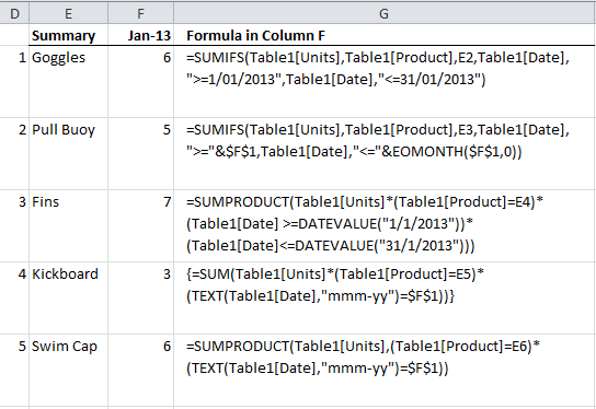 Excel SUM using Date as criteria
