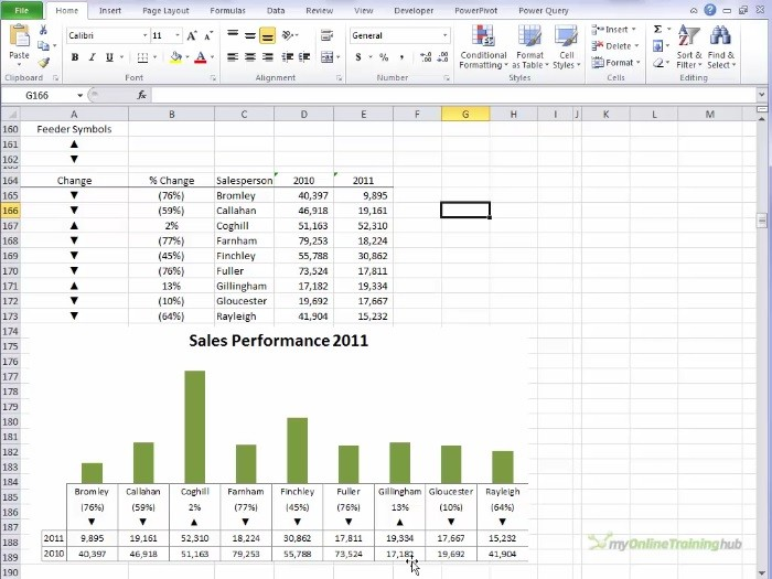 Excel dashboard course my online training hub fandeluxe Images