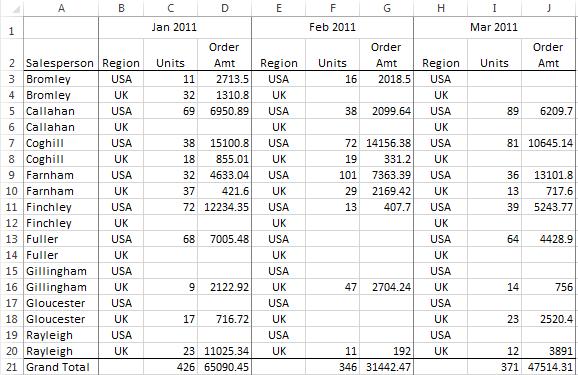 data entry format