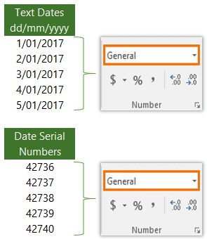 quick test 2 excel dates formatted as text