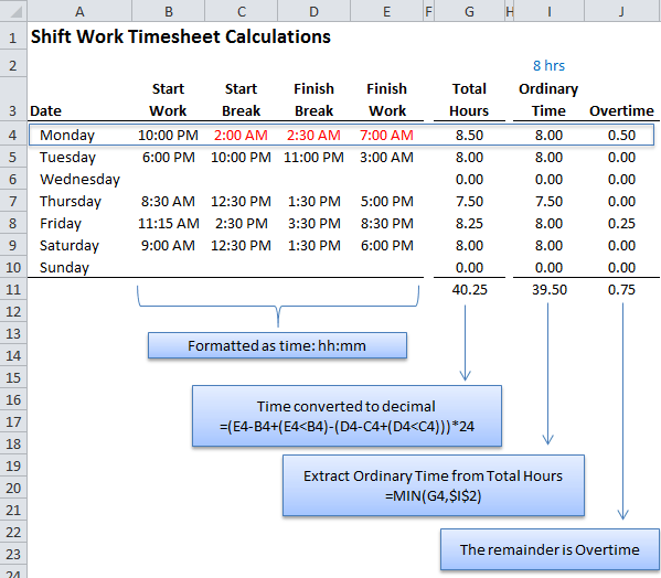 calculate time sheets