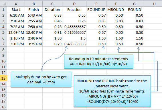 Round Table Late Delivery Policy.Excel Time Calculation Tricks My Online Training Hub