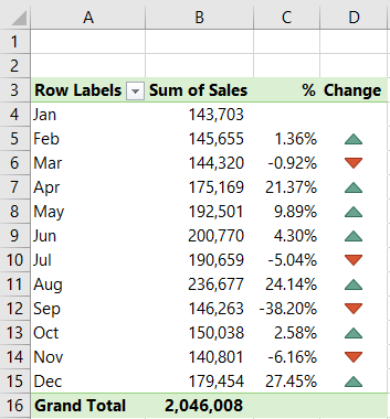updated PivotTable 2