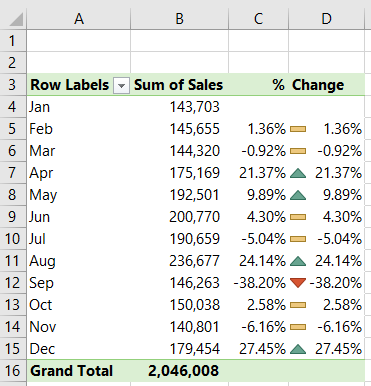 using icons in column