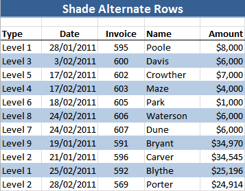 Conditional Formatting Shaded Bands